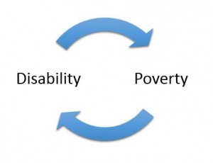 Disability and poverty form a vicious circle that is difficult to break.